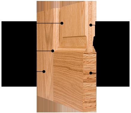 Trustile Reserve Wood Door Construction Trustile Doors
