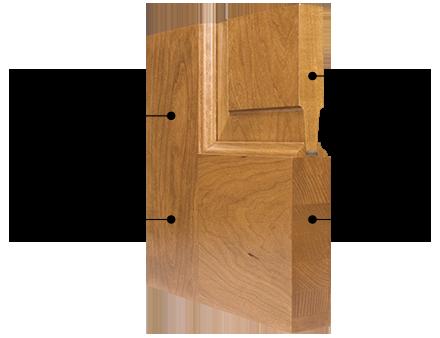 Trustile Wood Door Construction Trustile Doors
