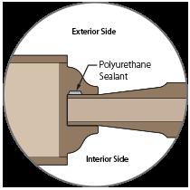 Exterior Doors | TruStile Doors